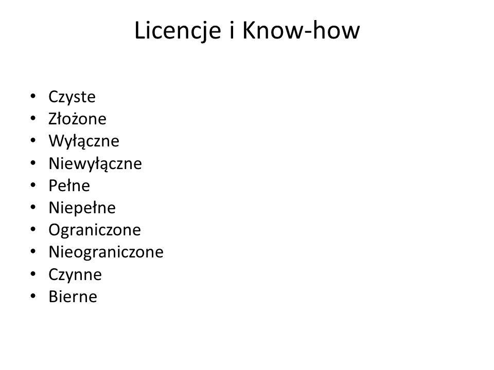 Licencje i Know-how Czyste Złożone Wyłączne Niewyłączne Pełne Niepełne