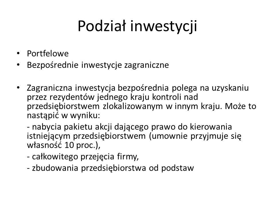 Podział inwestycji Portfelowe Bezpośrednie inwestycje zagraniczne