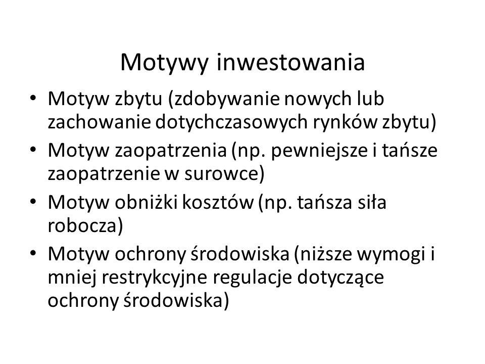Motywy inwestowania Motyw zbytu (zdobywanie nowych lub zachowanie dotychczasowych rynków zbytu)
