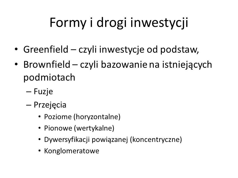Formy i drogi inwestycji