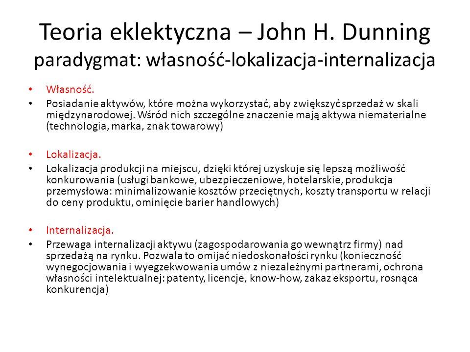Teoria eklektyczna – John H