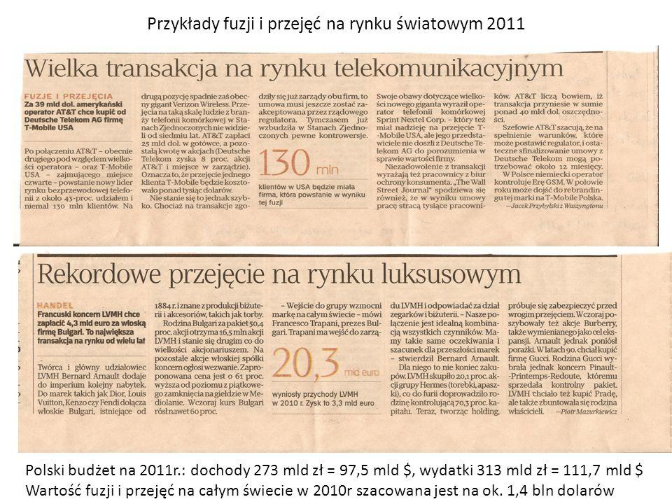 Przykłady fuzji i przejęć na rynku światowym 2011