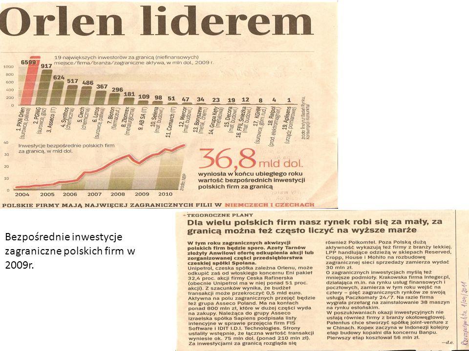 Bezpośrednie inwestycje zagraniczne polskich firm w 2009r.