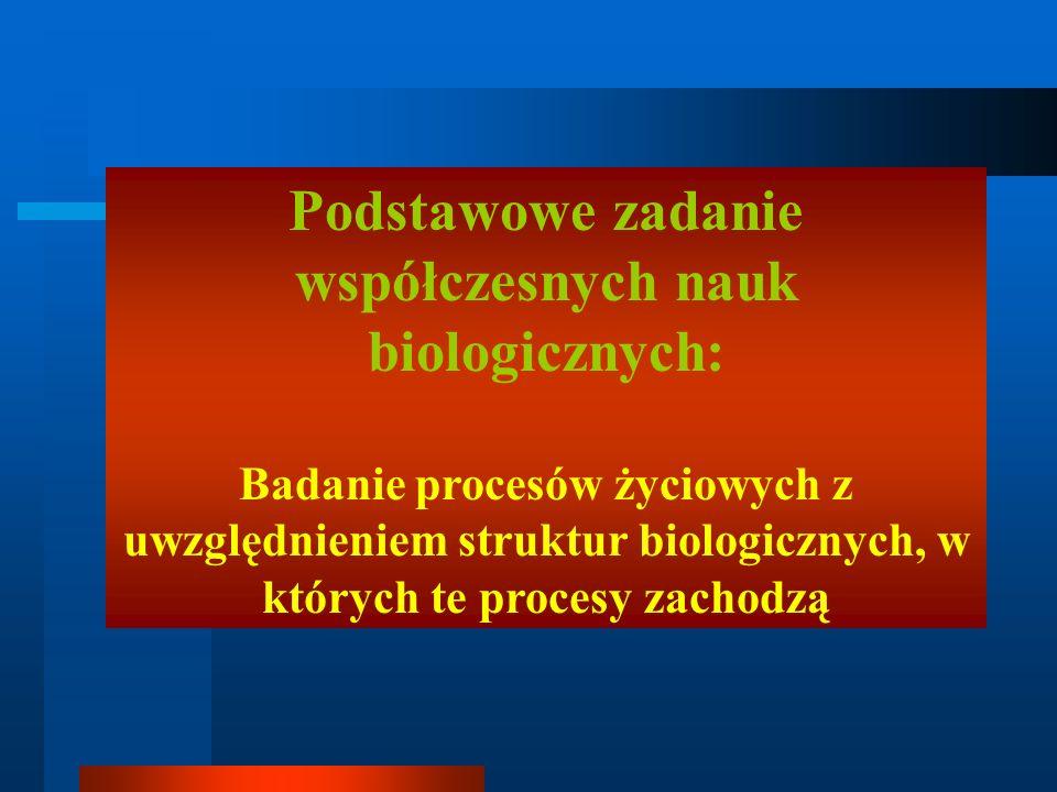 Podstawowe zadanie współczesnych nauk biologicznych: