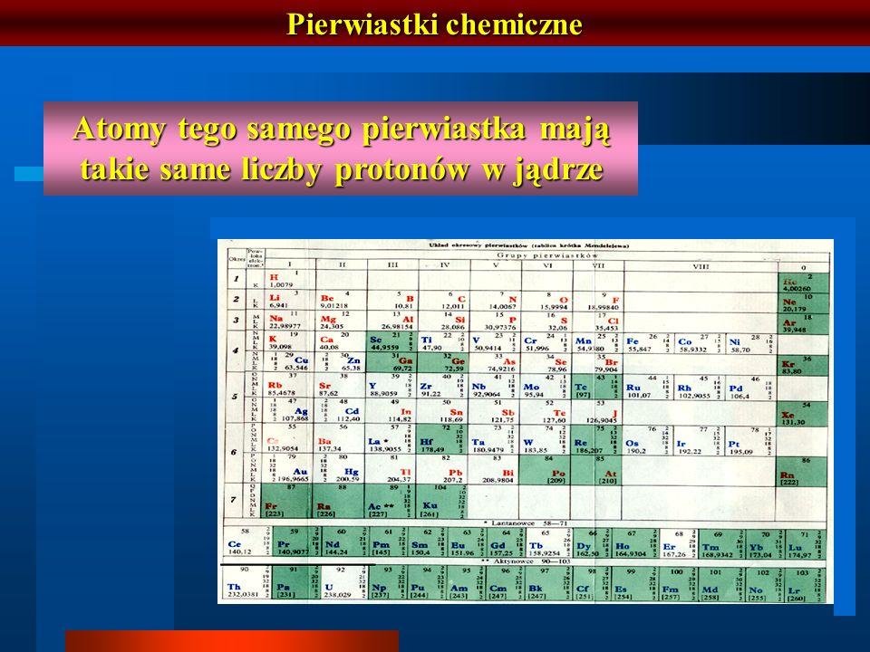 Atomy tego samego pierwiastka mają takie same liczby protonów w jądrze