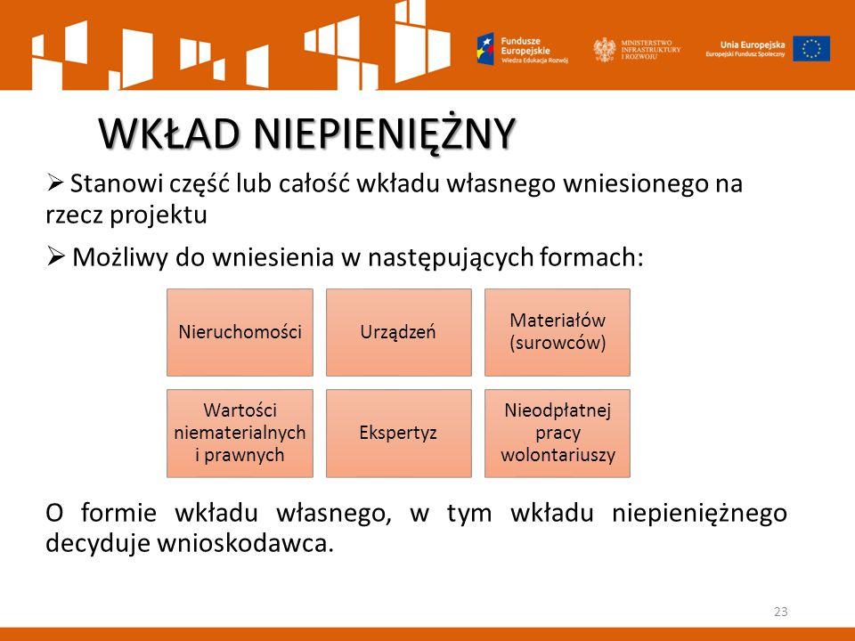 WKŁAD NIEPIENIĘŻNY Stanowi część lub całość wkładu własnego wniesionego na rzecz projektu. Możliwy do wniesienia w następujących formach: