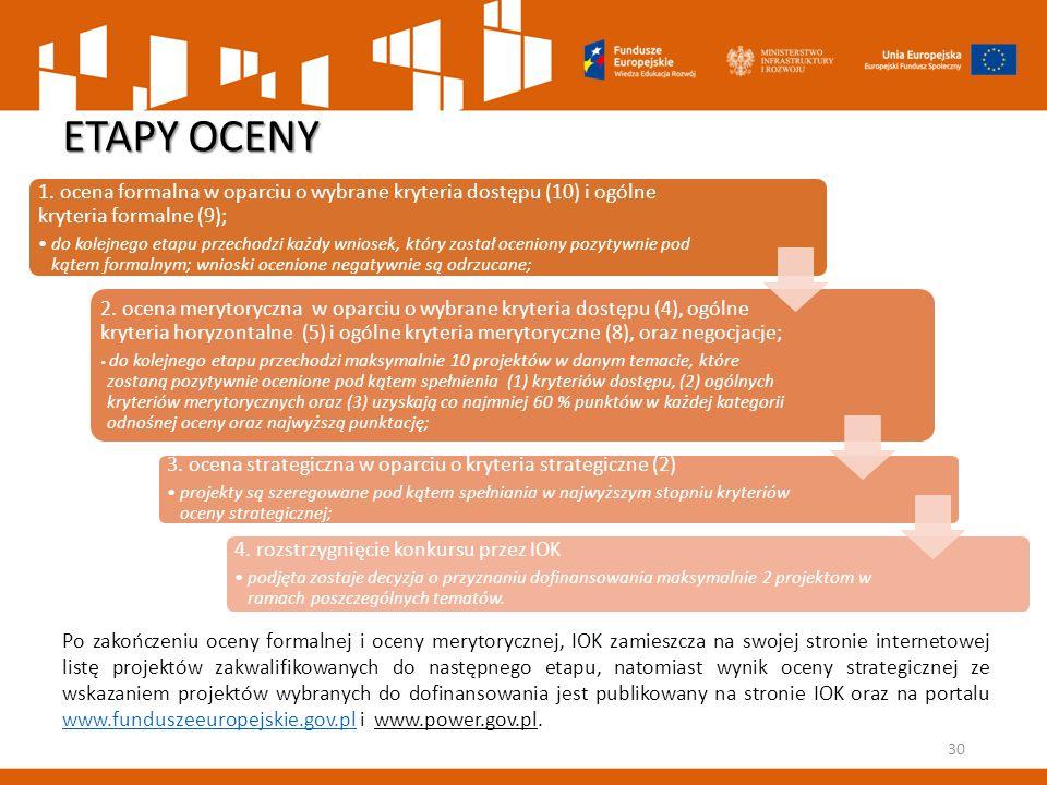 ETAPY OCENY 1. ocena formalna w oparciu o wybrane kryteria dostępu (10) i ogólne kryteria formalne (9);