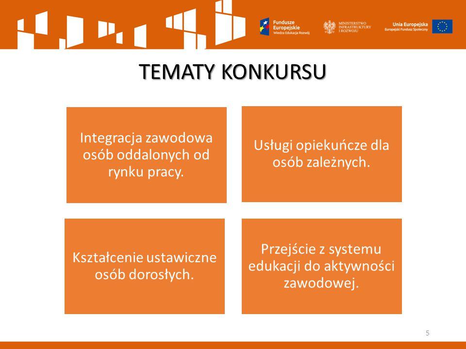 TEMATY KONKURSU Integracja zawodowa osób oddalonych od rynku pracy.