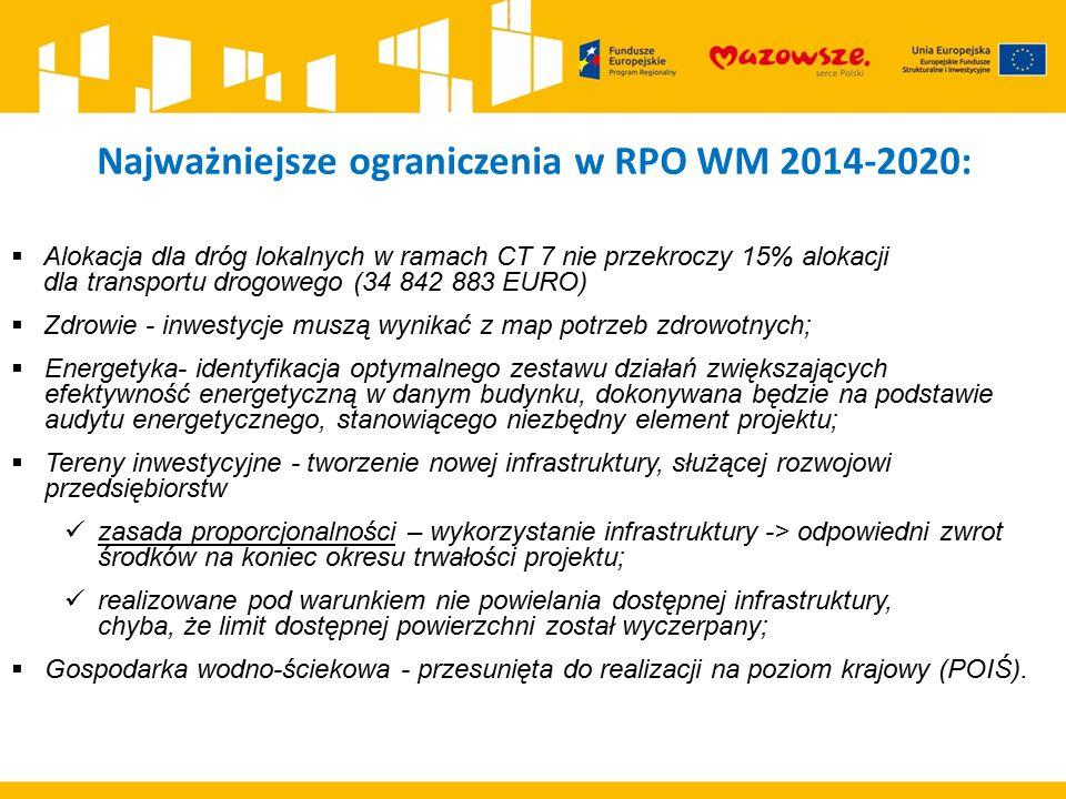 Najważniejsze ograniczenia w RPO WM 2014-2020: