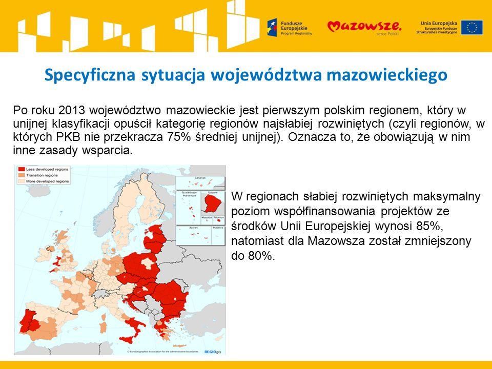 Specyficzna sytuacja województwa mazowieckiego