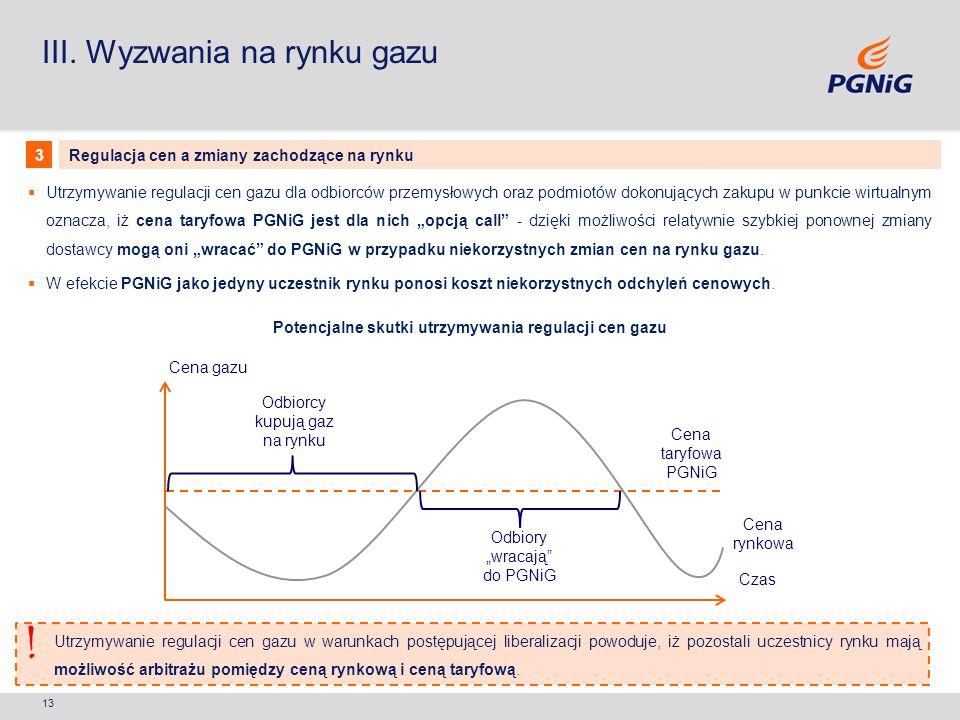Potencjalne skutki utrzymywania regulacji cen gazu
