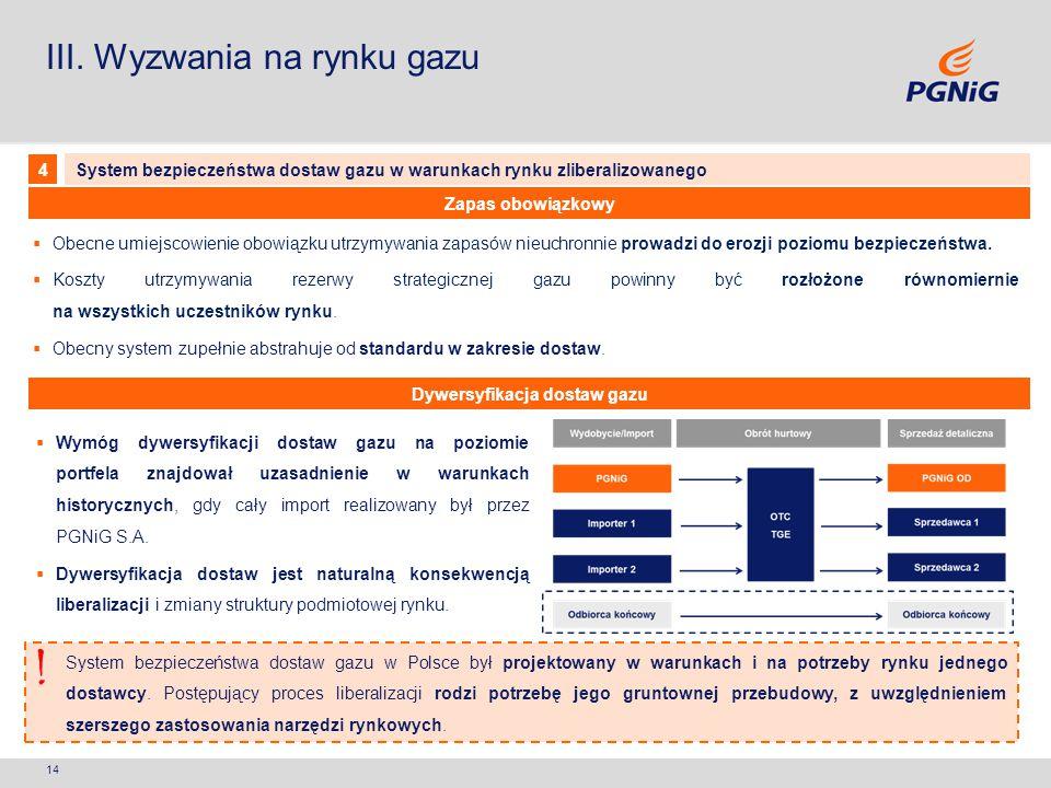 Dywersyfikacja dostaw gazu