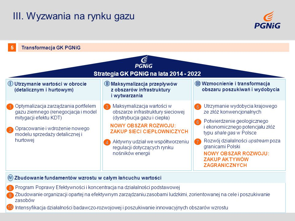 Strategia GK PGNiG na lata 2014 - 2022