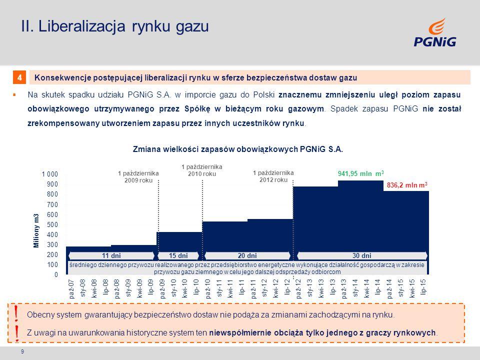 Zmiana wielkości zapasów obowiązkowych PGNiG S.A.