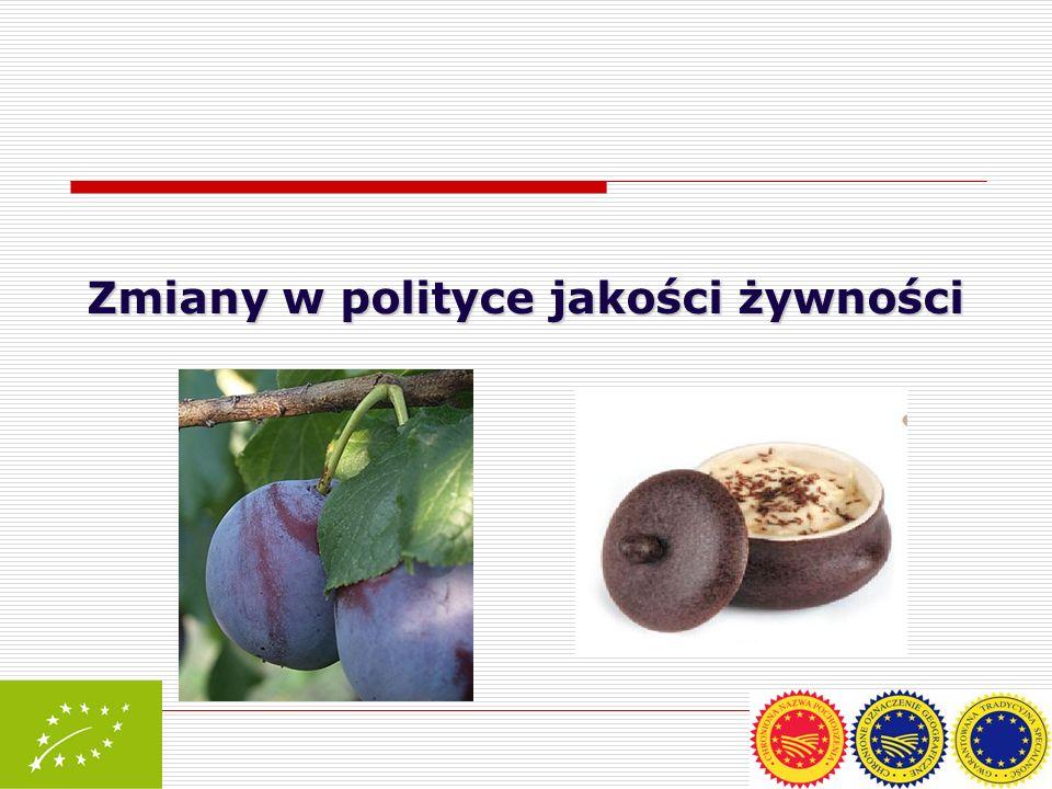 Zmiany w polityce jakości żywności
