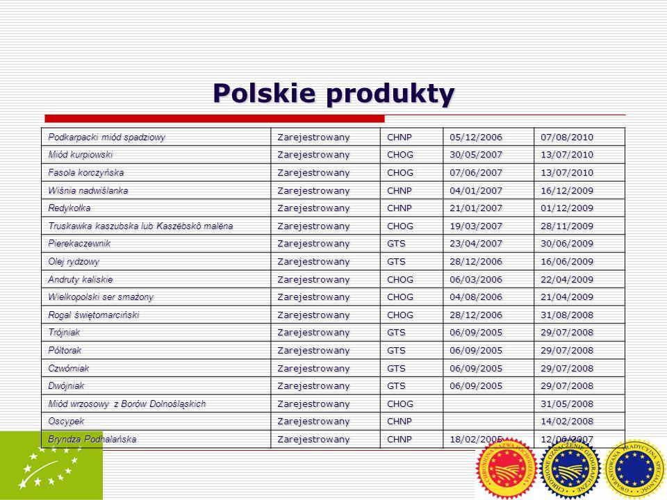 Polskie produkty Podkarpacki miód spadziowy Zarejestrowany CHNP
