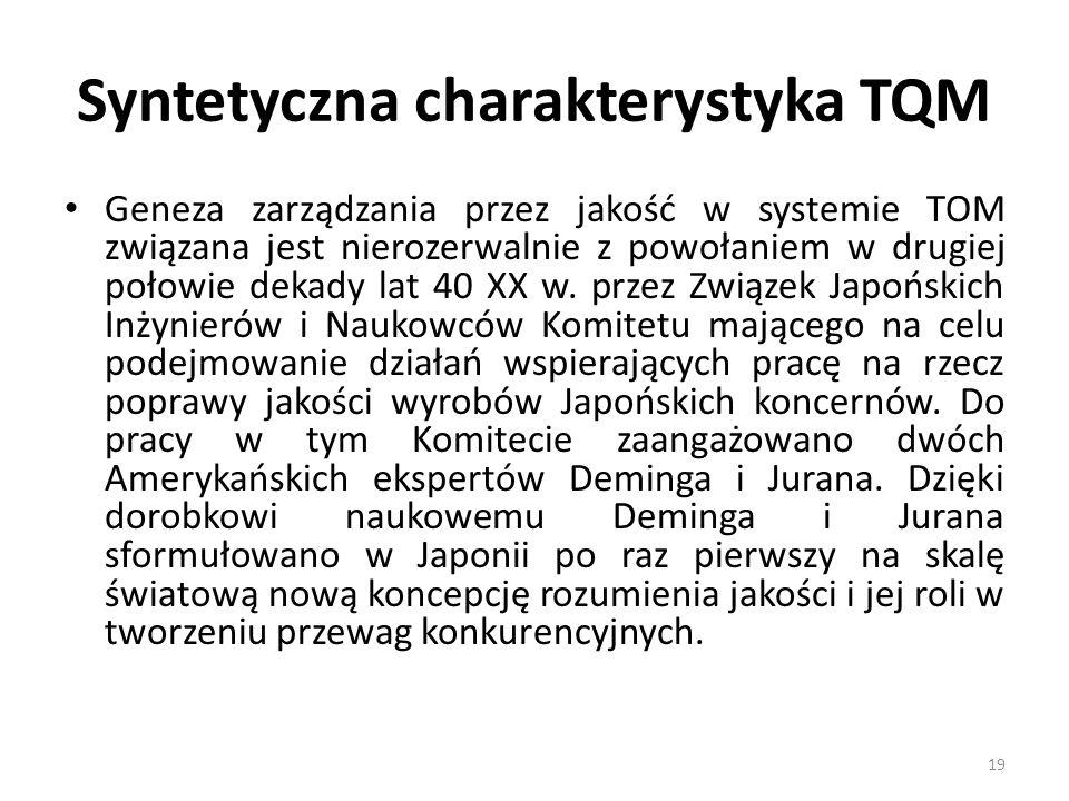 Syntetyczna charakterystyka TQM