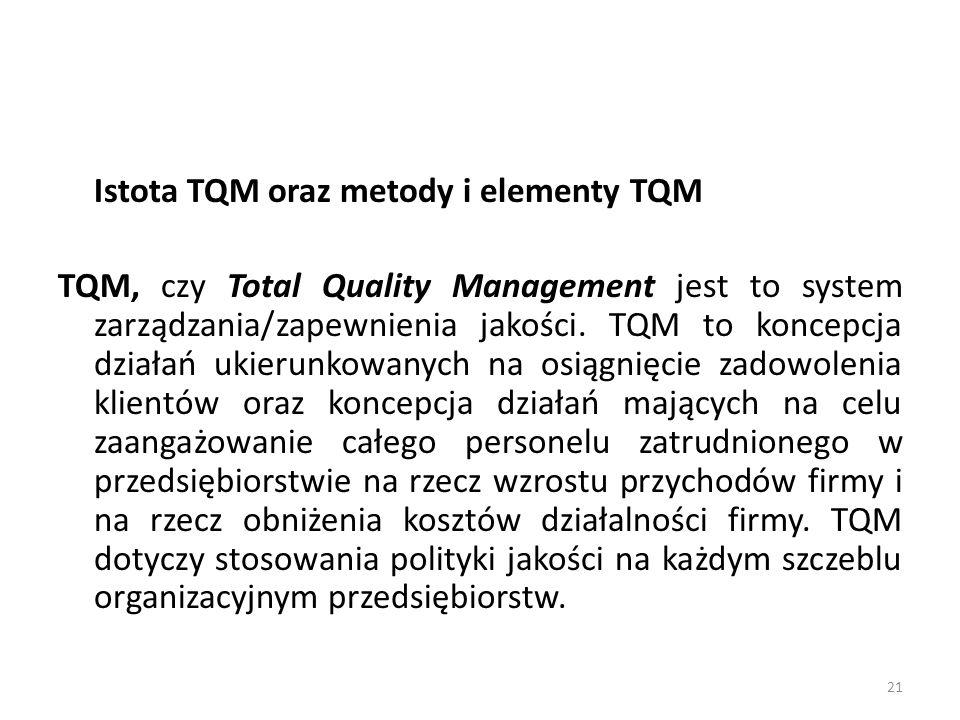 Istota TQM oraz metody i elementy TQM