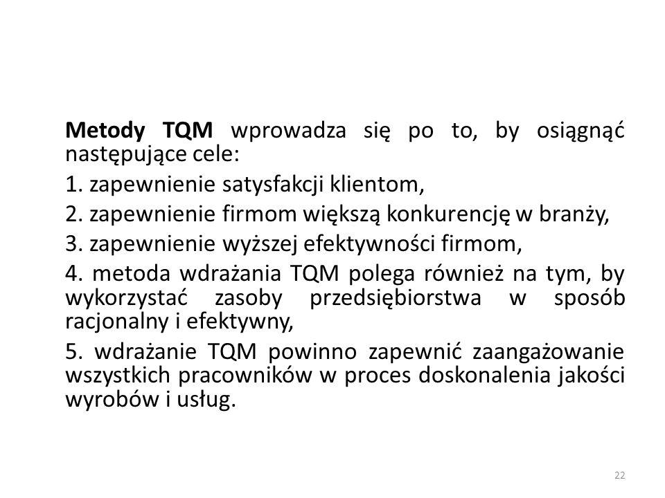 Metody TQM wprowadza się po to, by osiągnąć następujące cele: