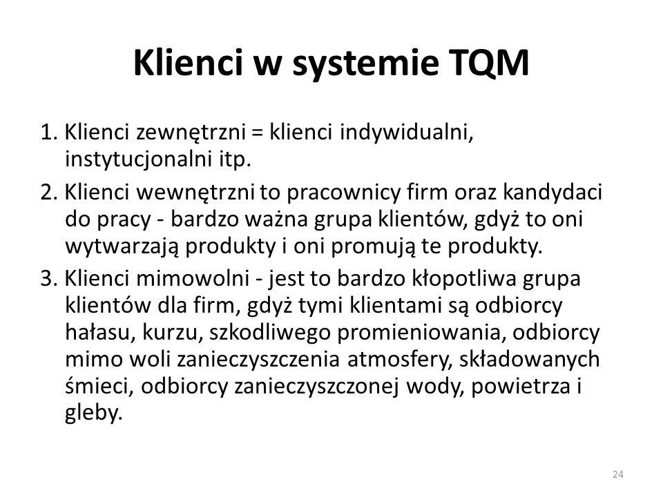 Klienci w systemie TQM 1. Klienci zewnętrzni = klienci indywidualni, instytucjonalni itp.