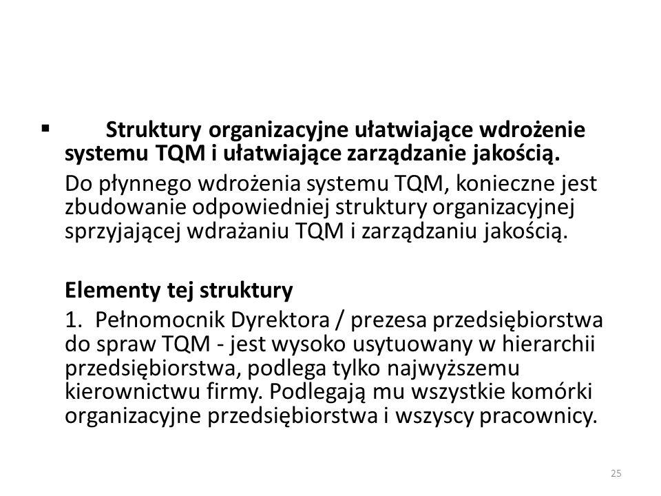Struktury organizacyjne ułatwiające wdrożenie systemu TQM i ułatwiające zarządzanie jakością.