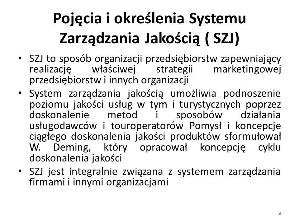 Pojęcia i określenia Systemu Zarządzania Jakością ( SZJ)