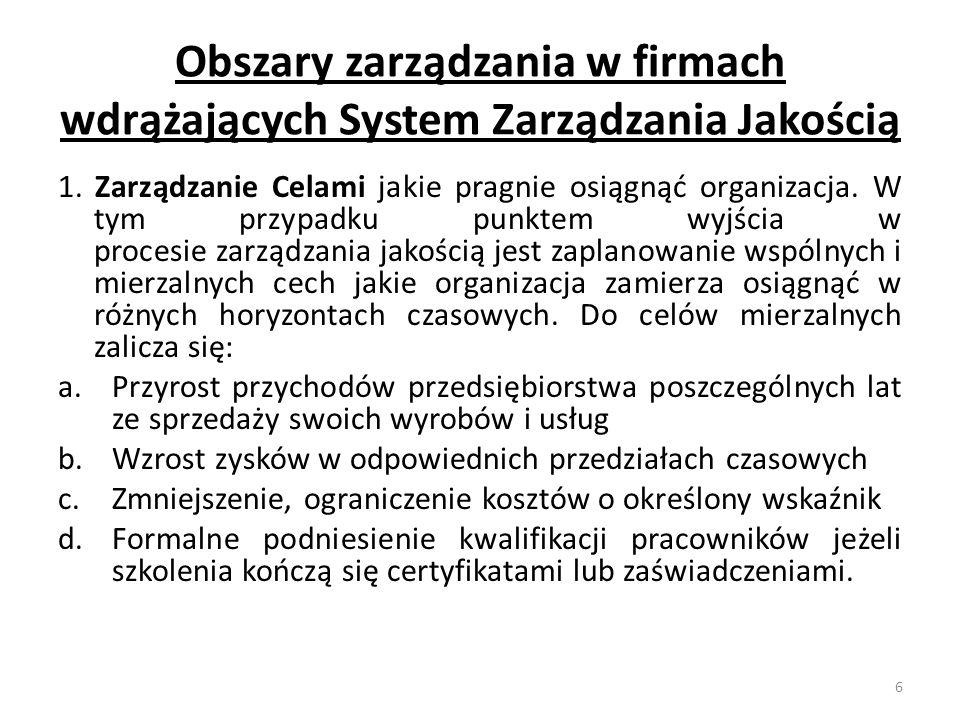 Obszary zarządzania w firmach wdrążających System Zarządzania Jakością