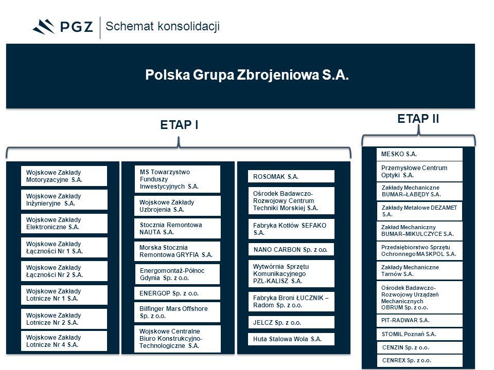 Polska Grupa Zbrojeniowa S.A.