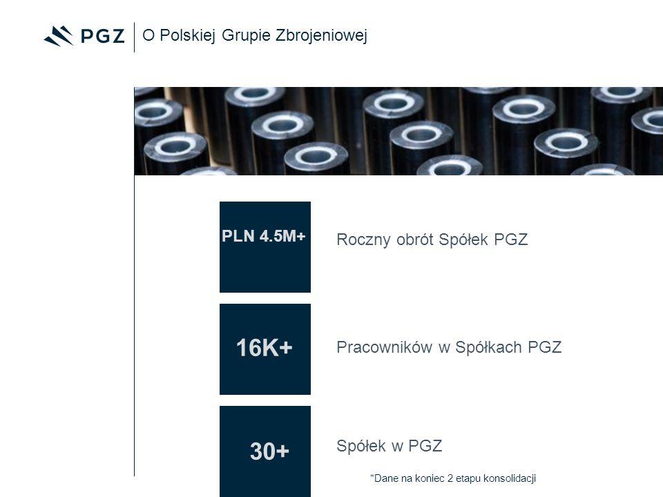 16K+ 30+ O Polskiej Grupie Zbrojeniowej PLN 4.5M+