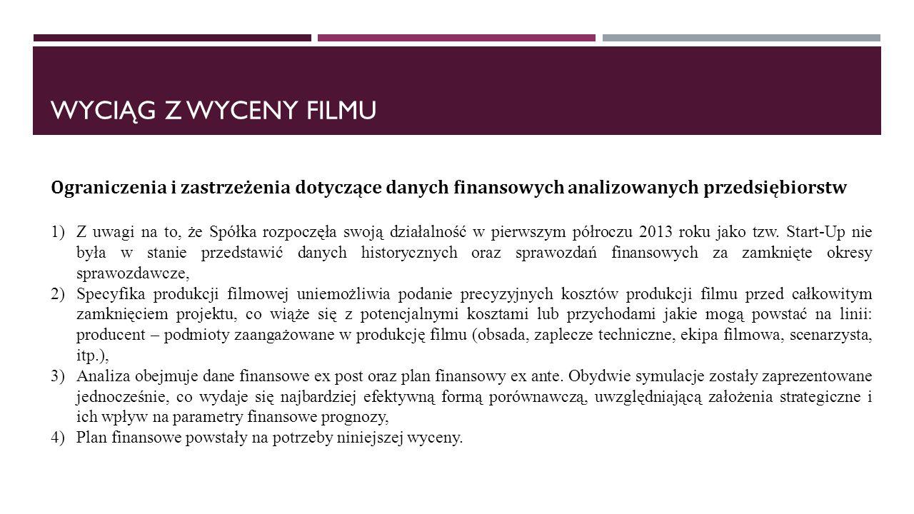WYCIĄG Z WYCENY FILMU Ograniczenia i zastrzeżenia dotyczące danych finansowych analizowanych przedsiębiorstw.