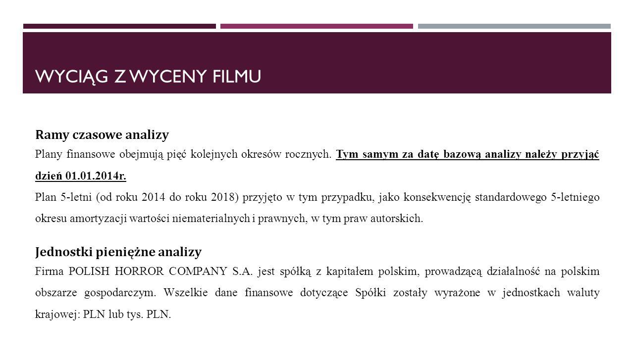 WYCIĄG Z WYCENY FILMU Ramy czasowe analizy Jednostki pieniężne analizy