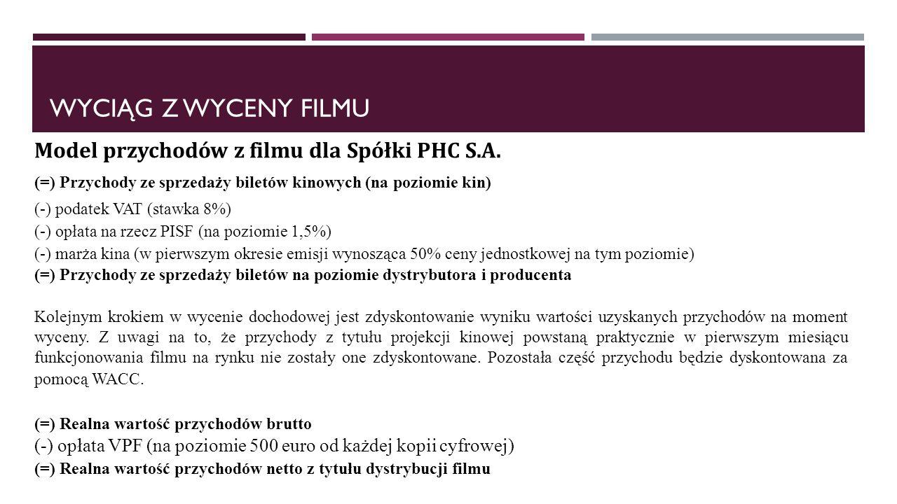 WYCIĄG Z WYCENY FILMU Model przychodów z filmu dla Spółki PHC S.A.