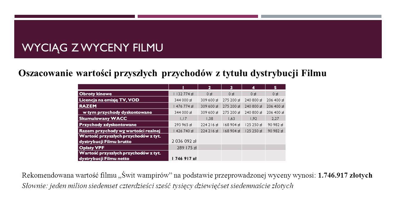 WYCIĄG Z WYCENY FILMU Oszacowanie wartości przyszłych przychodów z tytułu dystrybucji Filmu. 1. 2.