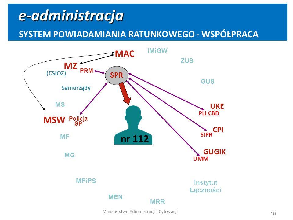 e-administracja SYSTEM POWIADAMIANIA RATUNKOWEGO - WSPÓŁPRACA nr 112
