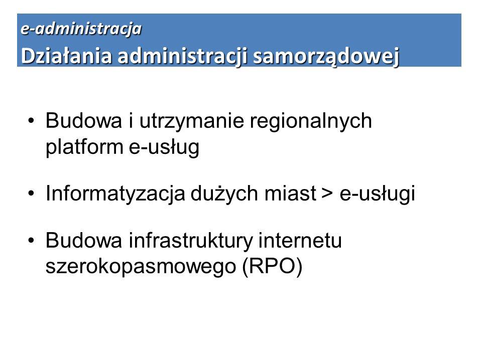 Działania administracji samorządowej
