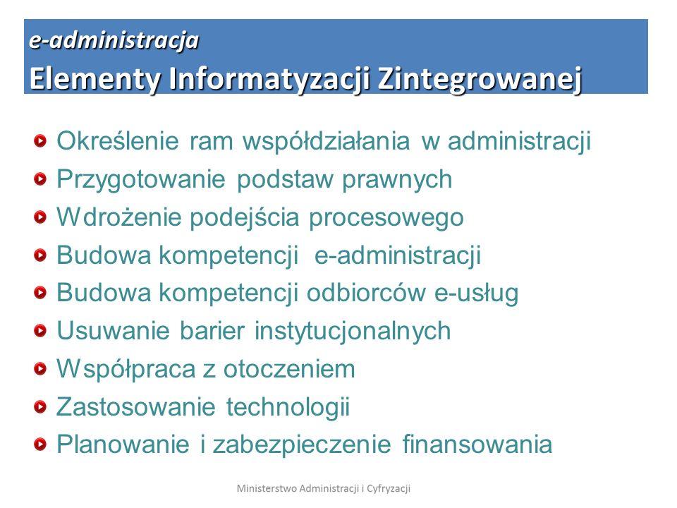 Elementy Informatyzacji Zintegrowanej