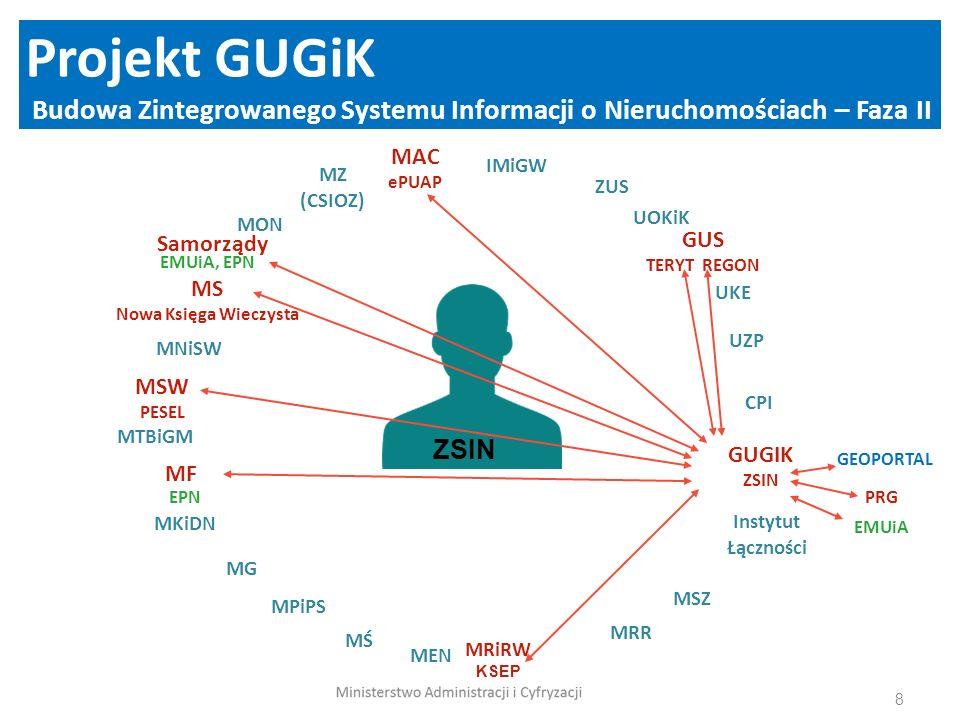 Projekt GUGiK Budowa Zintegrowanego Systemu Informacji o Nieruchomościach – Faza II. MAC. ePUAP. IMiGW.