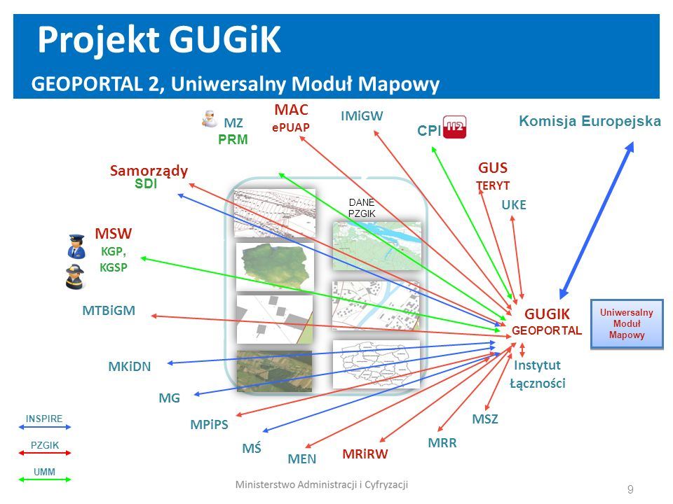 Uniwersalny Moduł Mapowy