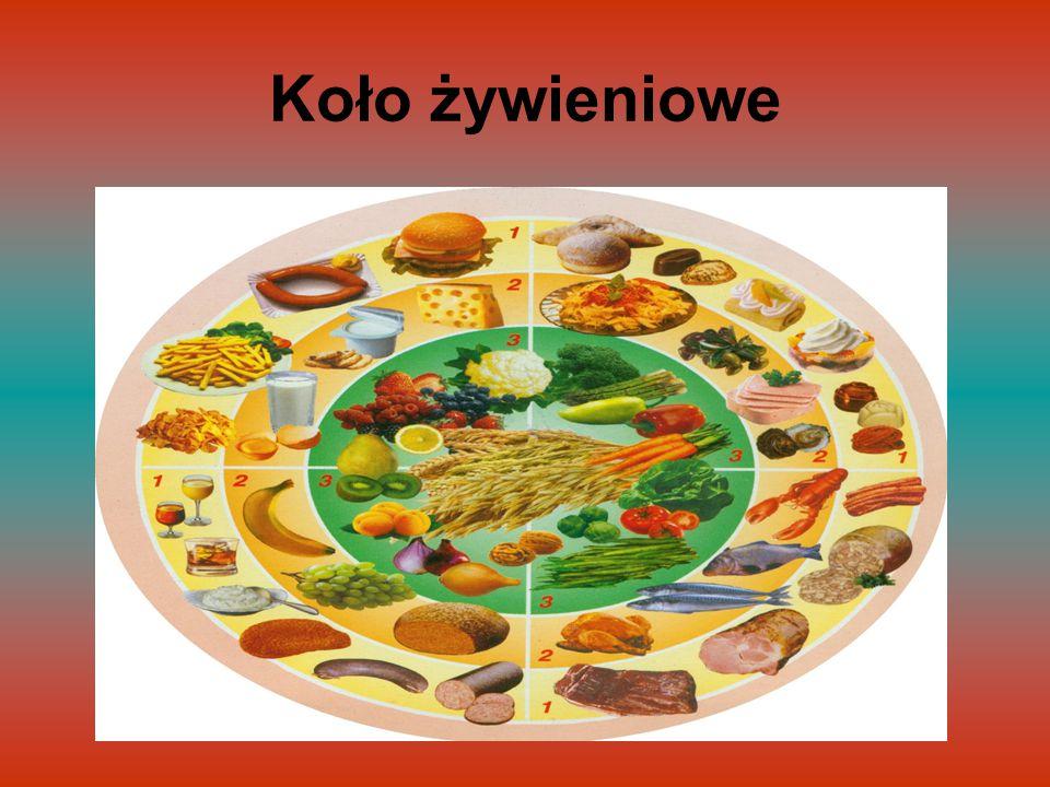 Koło żywieniowe