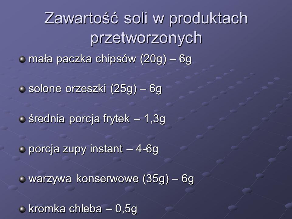 Zawartość soli w produktach przetworzonych