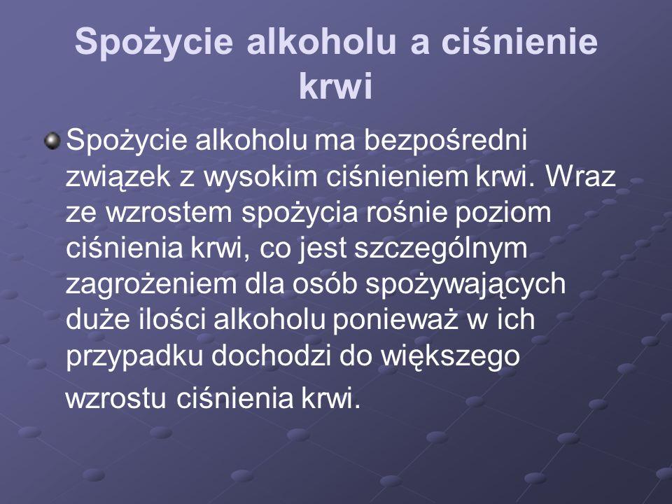 Spożycie alkoholu a ciśnienie krwi