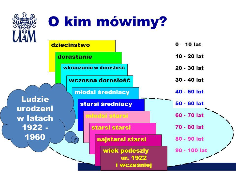 Ludzie urodzeni w latach 1922 - 1960