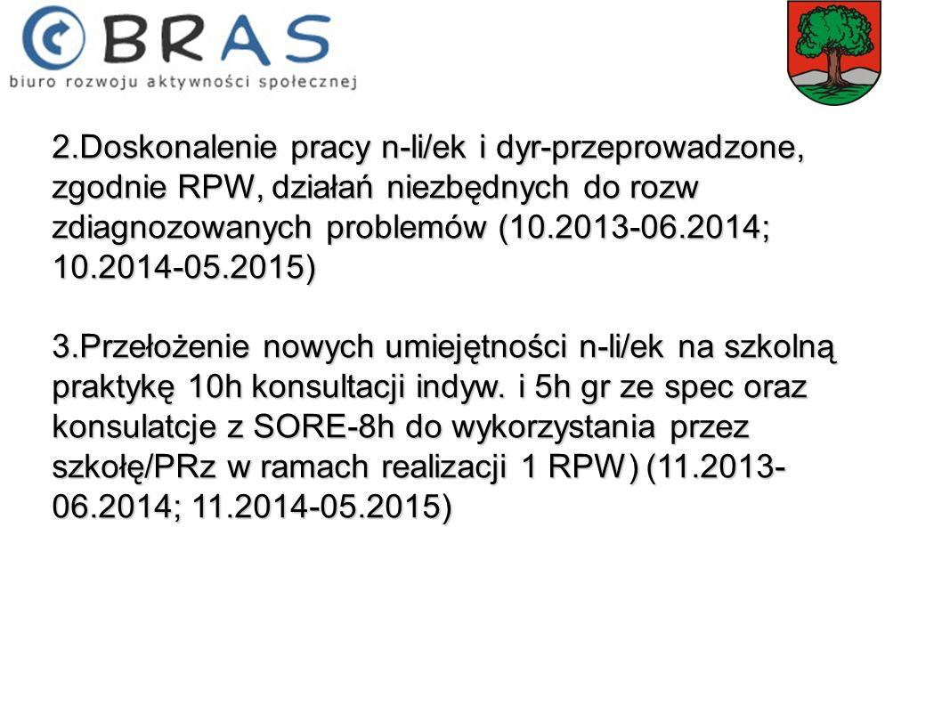 2.Doskonalenie pracy n-li/ek i dyr-przeprowadzone, zgodnie RPW, działań niezbędnych do rozw zdiagnozowanych problemów (10.2013-06.2014; 10.2014-05.2015)