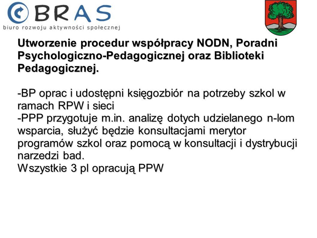 Utworzenie procedur współpracy NODN, Poradni Psychologiczno-Pedagogicznej oraz Biblioteki Pedagogicznej.