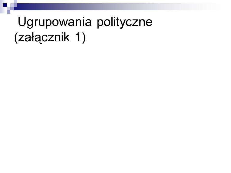 Ugrupowania polityczne (załącznik 1)