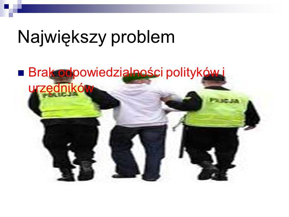 Największy problem Brak odpowiedzialności polityków i urzędników