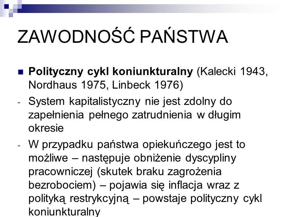 ZAWODNOŚĆ PAŃSTWA Polityczny cykl koniunkturalny (Kalecki 1943, Nordhaus 1975, Linbeck 1976)