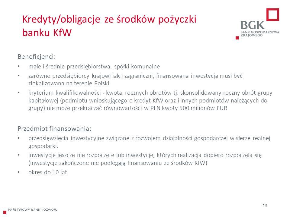 Kredyty/obligacje ze środków pożyczki banku KfW