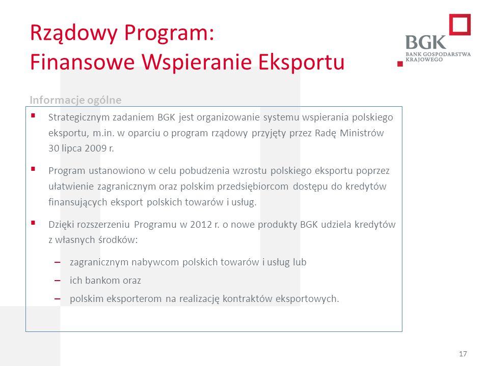 Rządowy Program: Finansowe Wspieranie Eksportu Informacje ogólne