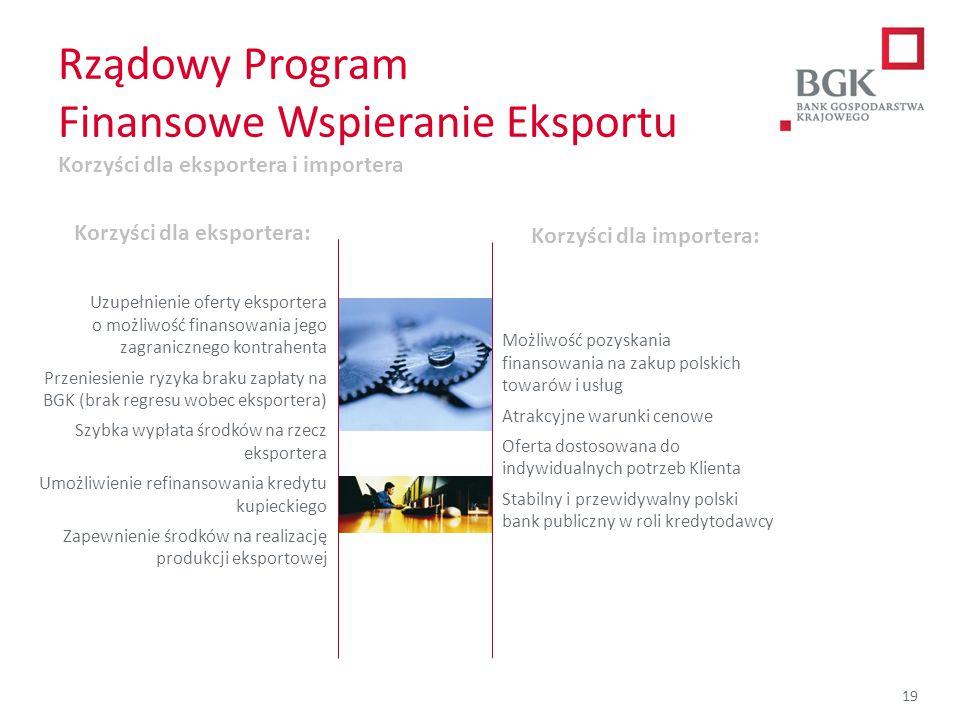 Rządowy Program Finansowe Wspieranie Eksportu Korzyści dla eksportera i importera